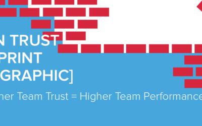 Brain Trust Blueprint: The #1 Trait of Unbeatable Teams